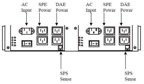 EMC VNX5700 & VNX7500 2200W SPS 078-000-050 / 100-809-008 Diagram
